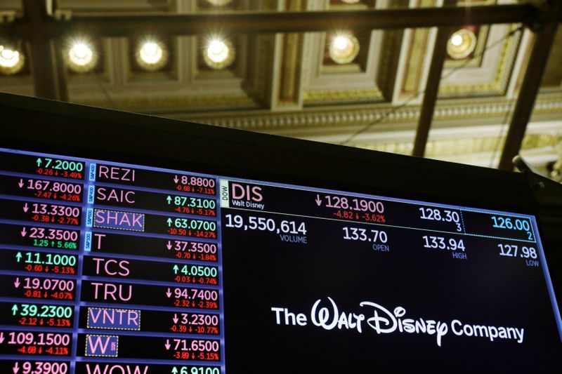 'The Ultimate Hold': Why Disney has investors stuck in place